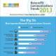 nonprofit-communication-trends-